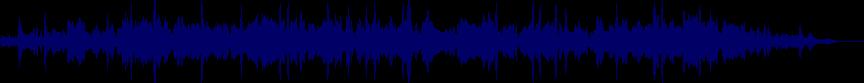 waveform of track #21421