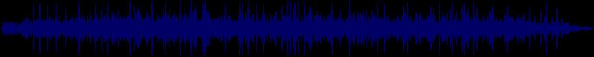 waveform of track #21443