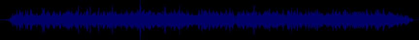 waveform of track #21463