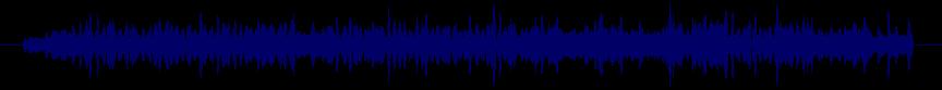 waveform of track #21465