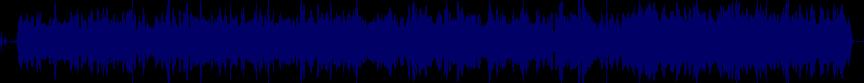 waveform of track #21482