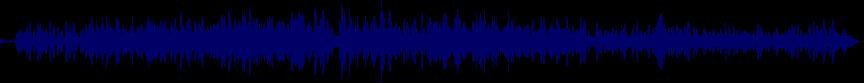waveform of track #21495