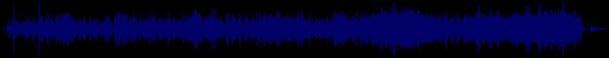 waveform of track #21506