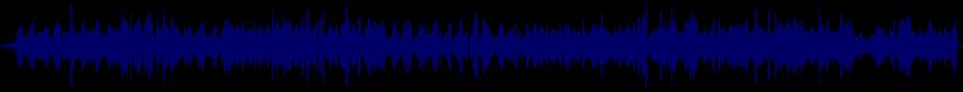 waveform of track #21517