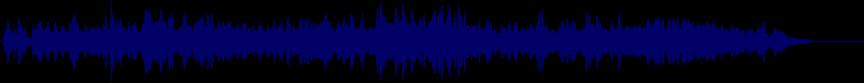 waveform of track #21540