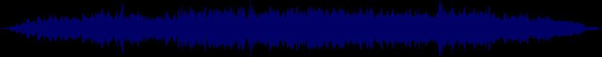 waveform of track #21570