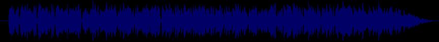 waveform of track #21573