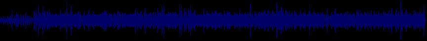waveform of track #21581