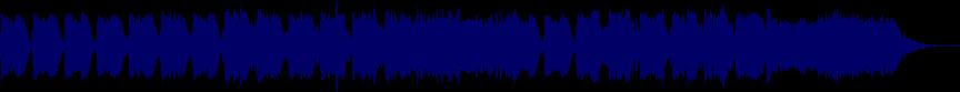 waveform of track #21595