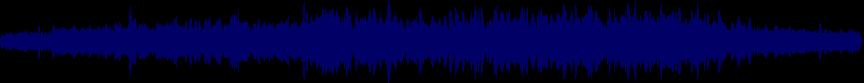 waveform of track #21611