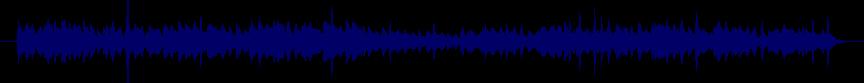 waveform of track #21615