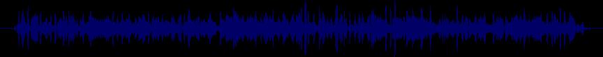 waveform of track #21642