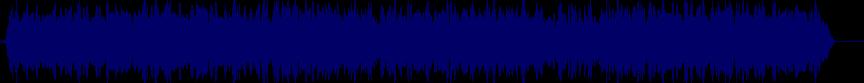 waveform of track #21646