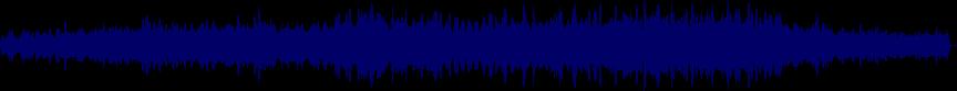 waveform of track #21652