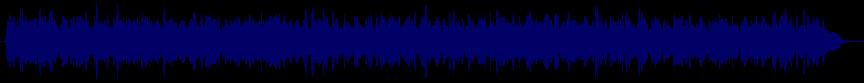 waveform of track #21667