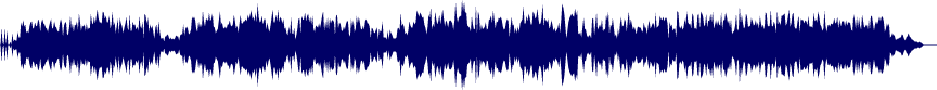 waveform of track #21681