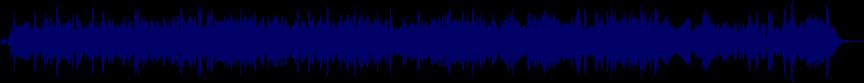 waveform of track #21685