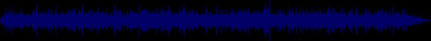 waveform of track #21690