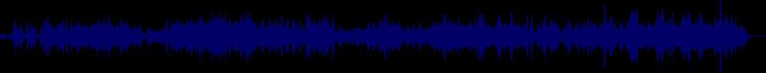 waveform of track #21692
