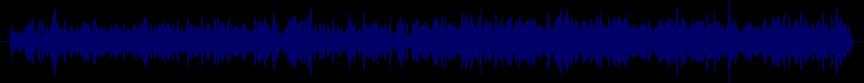 waveform of track #21693