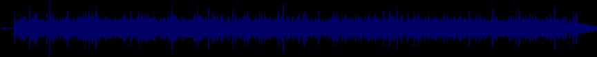 waveform of track #21707