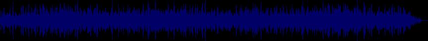 waveform of track #21711