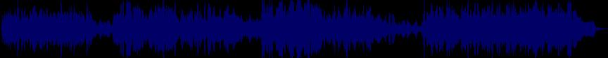 waveform of track #21712