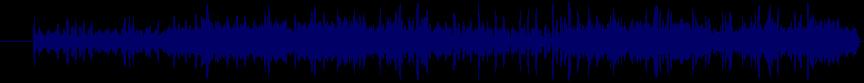 waveform of track #21723