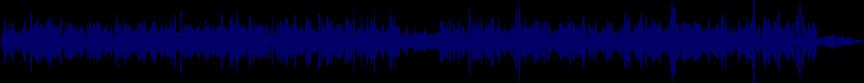 waveform of track #21728