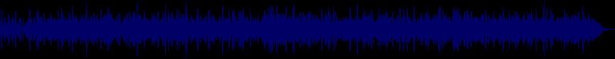 waveform of track #21729