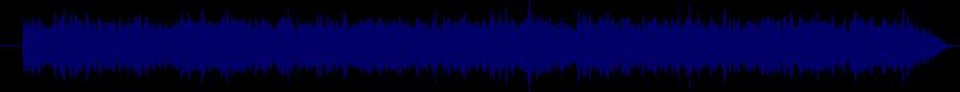 waveform of track #21733