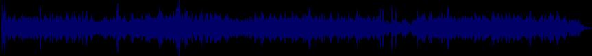 waveform of track #21745