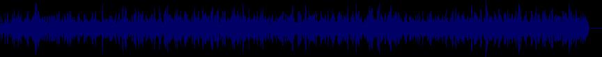 waveform of track #21747