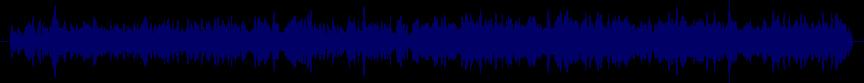 waveform of track #21753