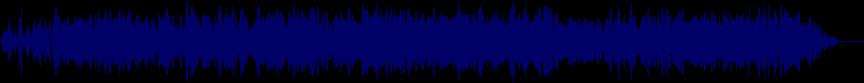 waveform of track #21788