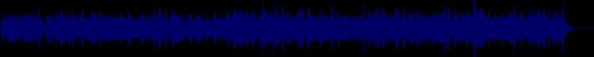 waveform of track #21801