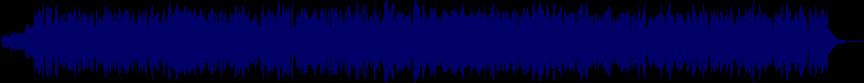 waveform of track #21807