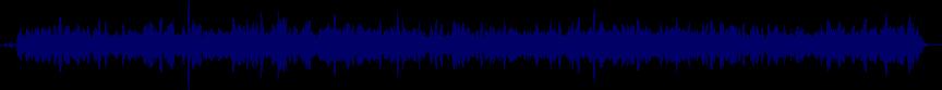 waveform of track #21818