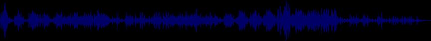 waveform of track #21823