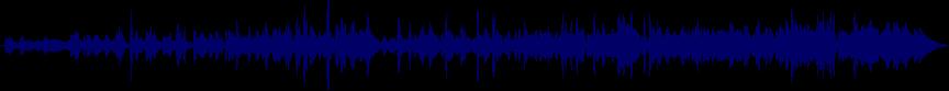waveform of track #21833