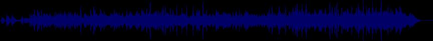waveform of track #21838