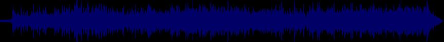 waveform of track #21840