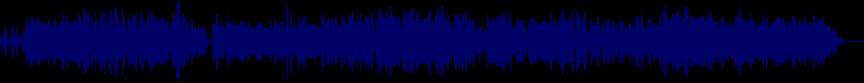waveform of track #21845