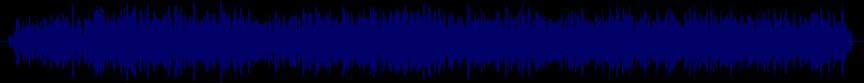 waveform of track #21853
