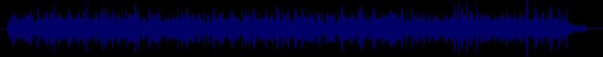 waveform of track #21861