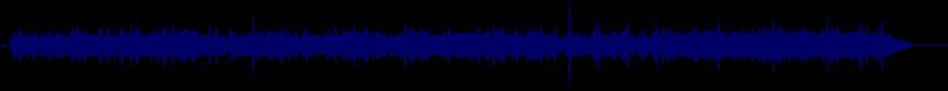 waveform of track #21874