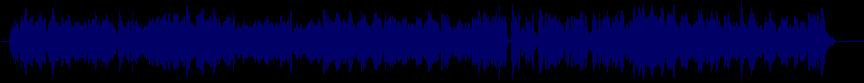 waveform of track #21892