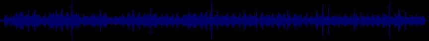 waveform of track #21897