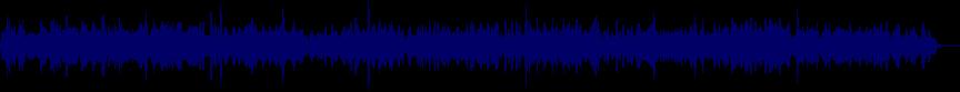 waveform of track #21899