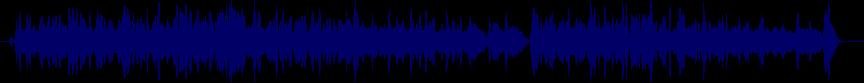 waveform of track #21903